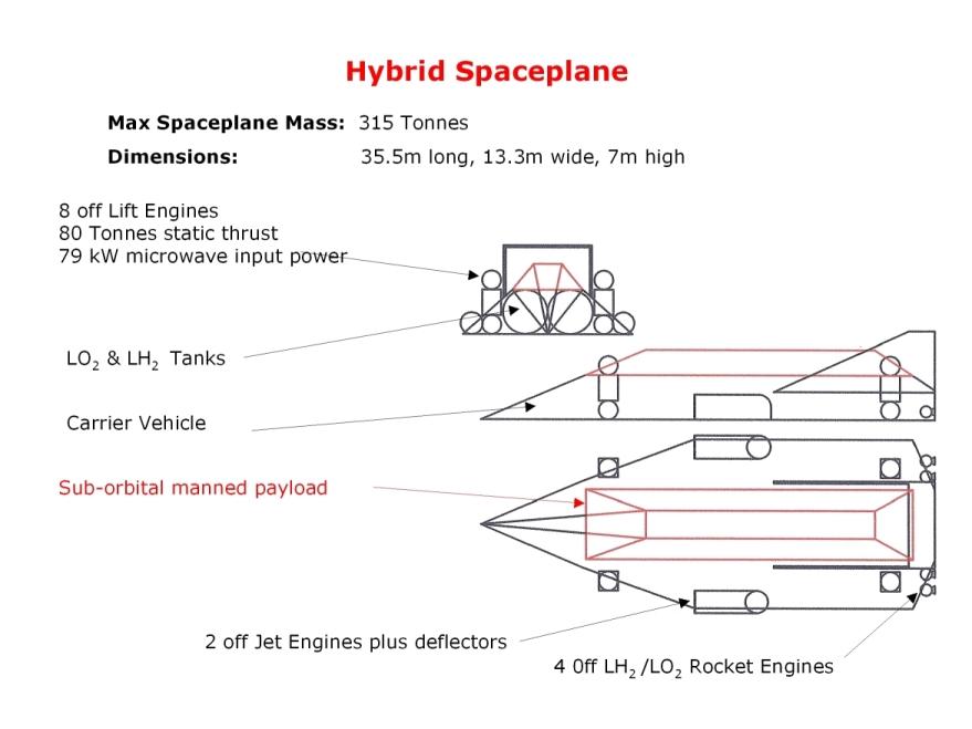Emdrive двигатель схема